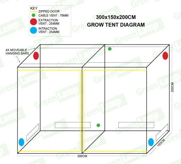 Grow Tent 300 x 150 x 200 cm  sc 1 st  Green L& : grow tent diagram - memphite.com